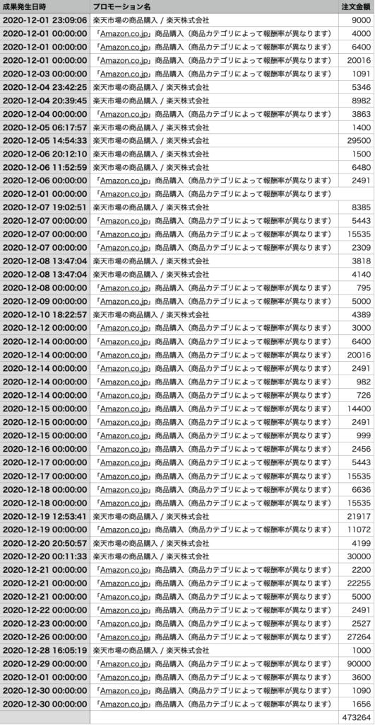 9f9ed8ce19a457b00915850cc6f8065a